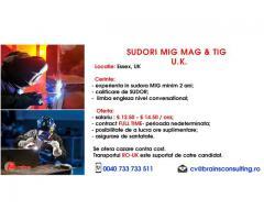 Sudori MIG-MAG & TIG